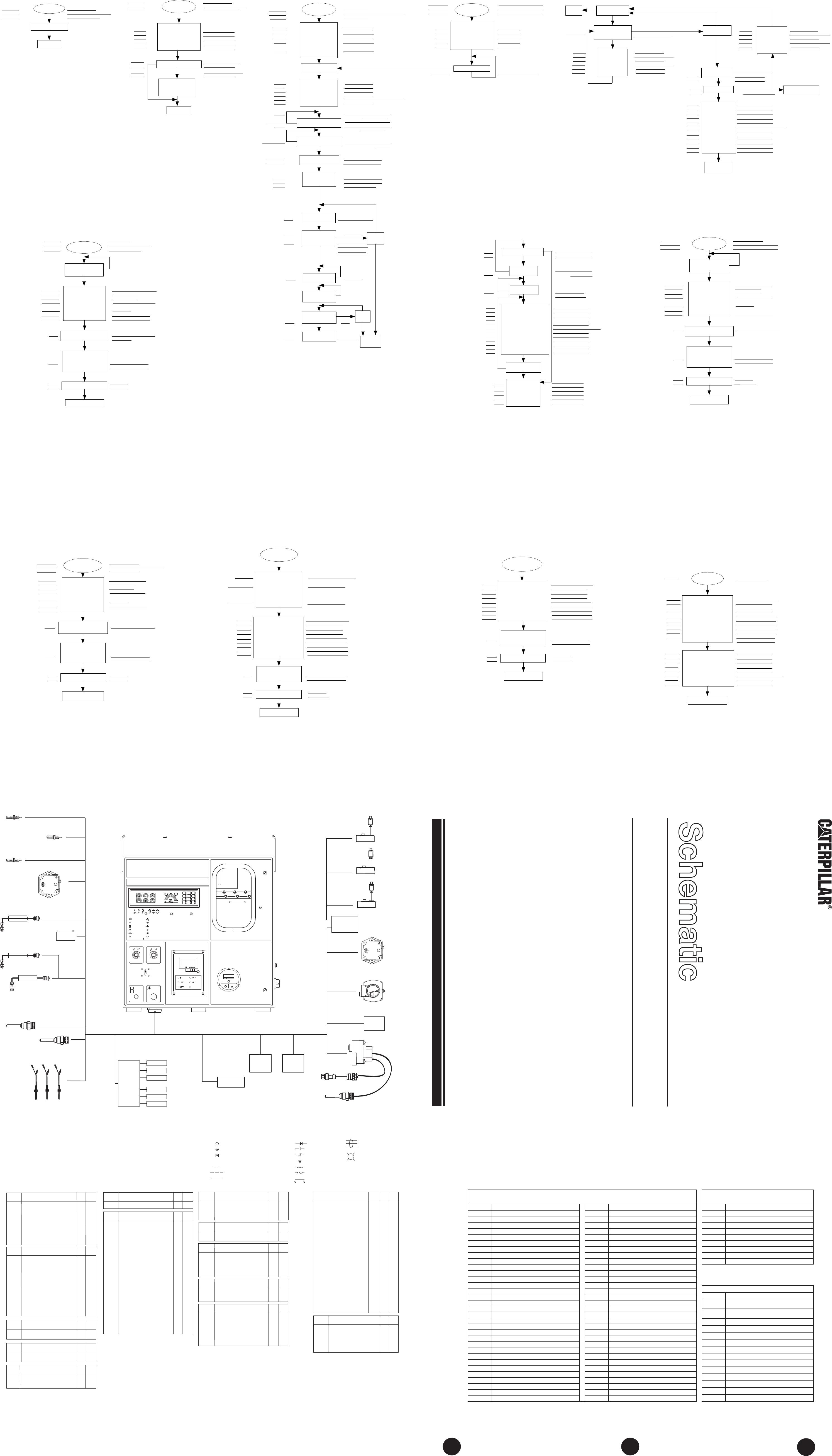 Caterpillar Schematics Diagrams D4h. . Wiring Diagram on
