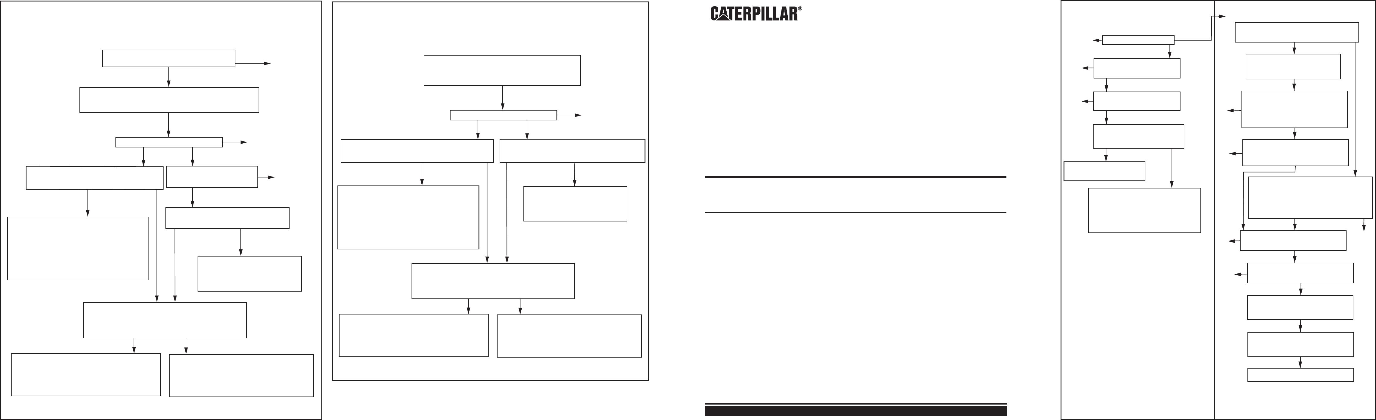 3126b truck engine fmtv military truck schematic | cat machines electrical  schematic  cat machines electrical schematic